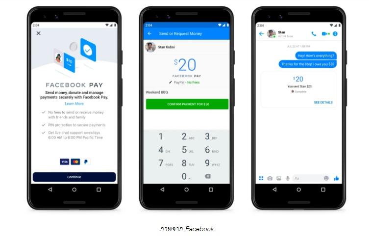 Facebook Pay